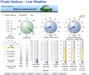 Poole Harbour Live Weather