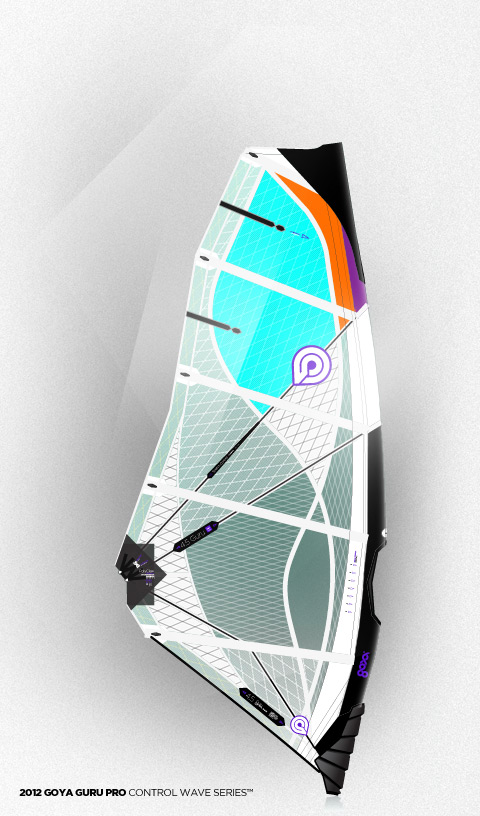 Windsurf Courses and Windsurf Rental – Brand New 2012 equipment