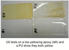 UV Yellowing comparison picture. PU vs. Epoxy resin.